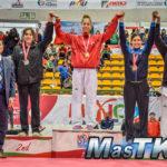 mexico-open-tekwondo-championship-2015-winners-d